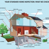 FG Home Inspections